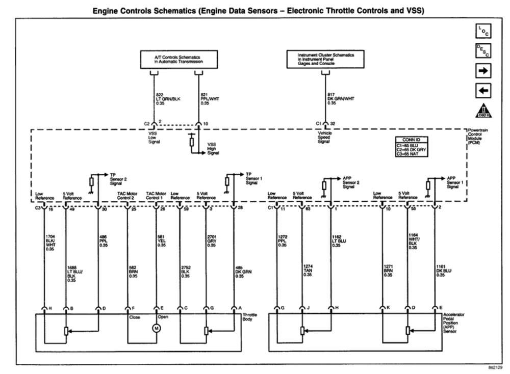 2006 gmc yukon radio wiring diagram a ceiling fan with two switches envoy great installation of 2003 electrical diagrams rh 25 lowrysdriedmeat de