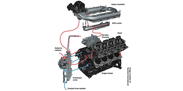 Ford Power Stroke Guide