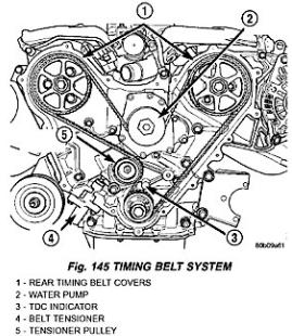 Chrysler 35L V6 Engine: Servicing Tips
