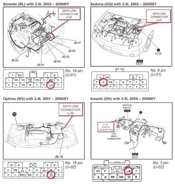 Kia Sedona 2002 Van Ignition Wire Diagram