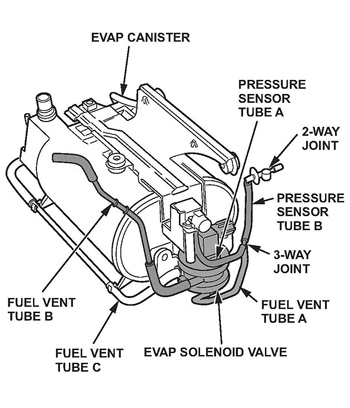 Tech Tip: Honda MIL Comes On with DTC P1457 Set