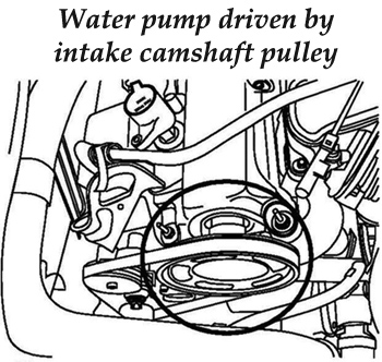 Tech Tip: Mazda Ticking Noise from Left Bank Cylinder Head
