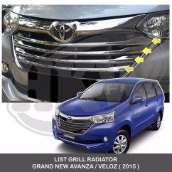 List Grand New Avanza All Kijang Innova 2.4 G At Diesel Jual Grill Toyota Cek Harga Di Pricearea Com