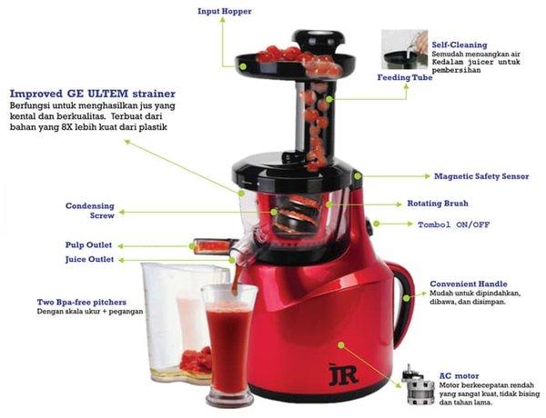 JR Slow Juicer Cold Press Juice Juicer Generation 2 Best Quality