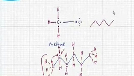 Organic chemistry: naming alkanes, substituents and cyclic