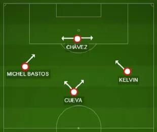 Como referência, Chávez pode dar mais mobilidade ao ataque do São Paulo (Foto: GloboEsporte.com)