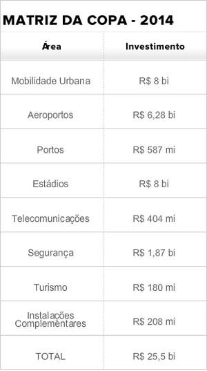 Tabela Matriz 02 (Foto: Infoesporte)