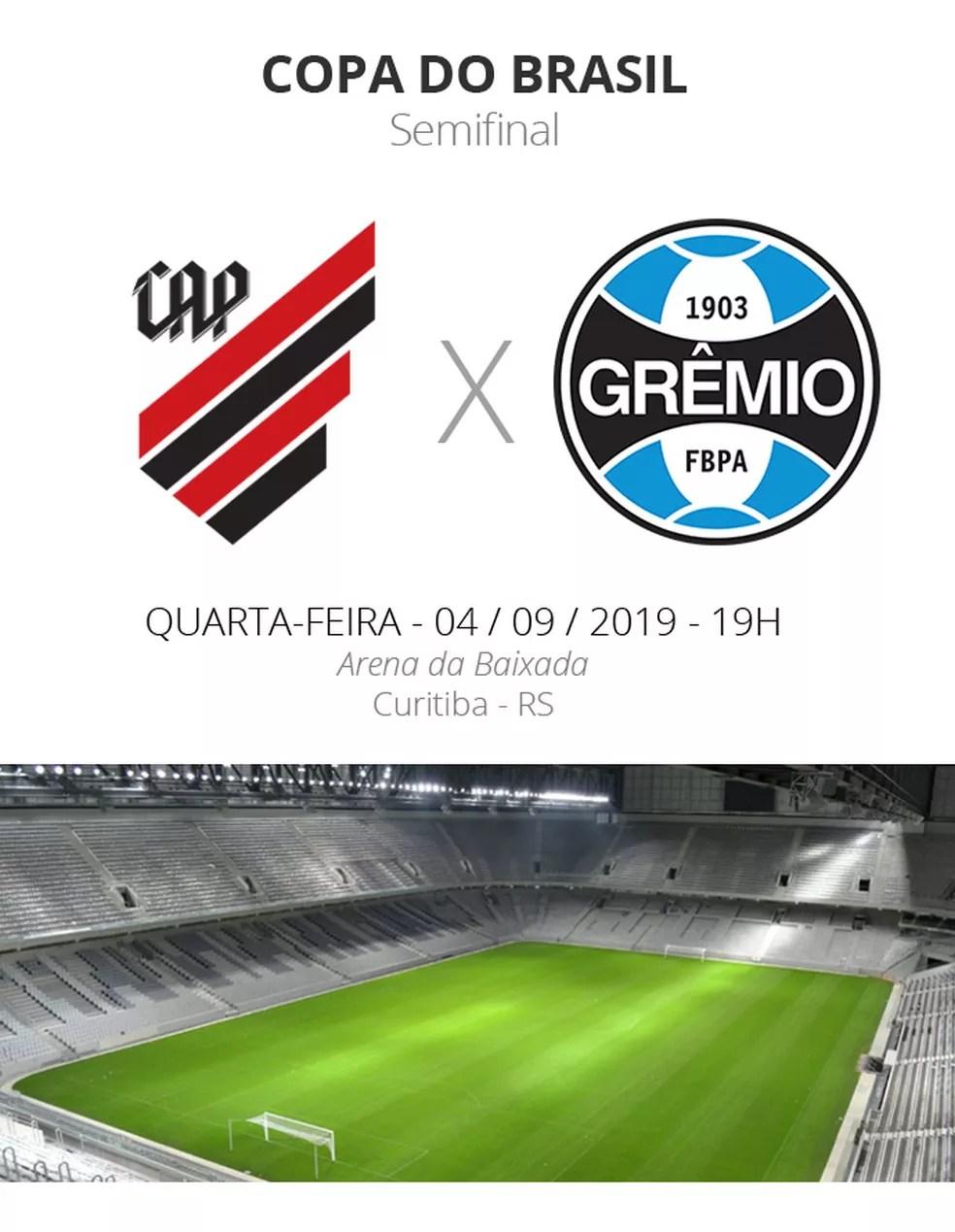 Athletico x Grêmio: tudo o que você precisa saber sobre a semifinal da Copa do Brasil | copa do brasil | Globoesporte
