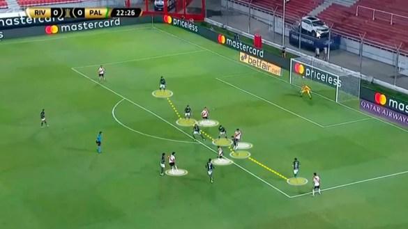 Muito compacto, 5-4-1 do Palmeiras fechou espaços do River — Foto: Reprodução/Léo Miranda