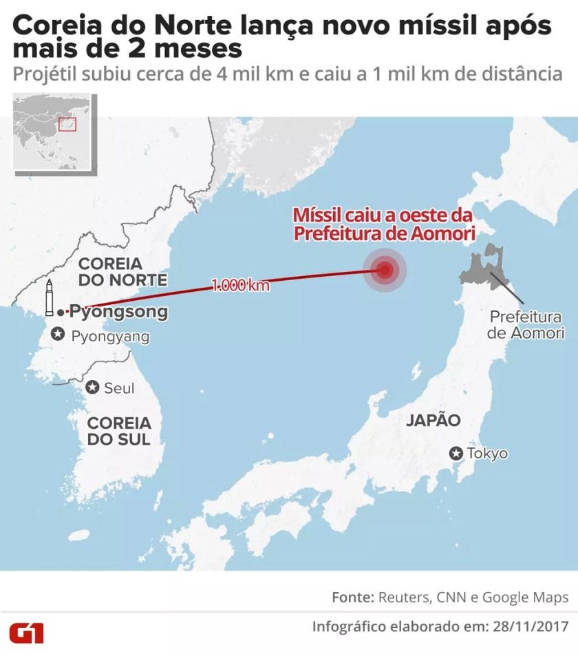 Coreia do Norte lança novo míssil após mais de 2 meses (Foto: Arte/G1)