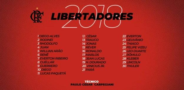 Lista dos inscritos do Flamengo na Libertadores (Foto: Reprodução)