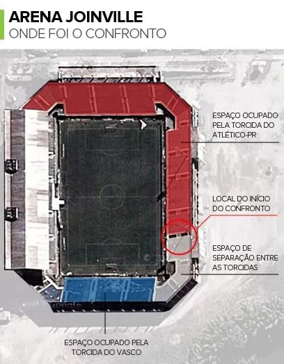 Info ATLETICO-PR VASCO Briga Torcidas (Foto: Infoesporte)
