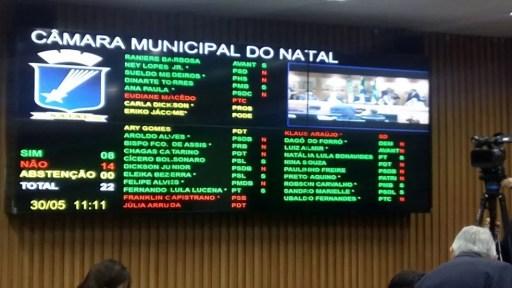 Câmara Municipal de Natal rejeitou projeto que previa revogação de aumento da passagem de ônibus na capital (Foto: Cedida)