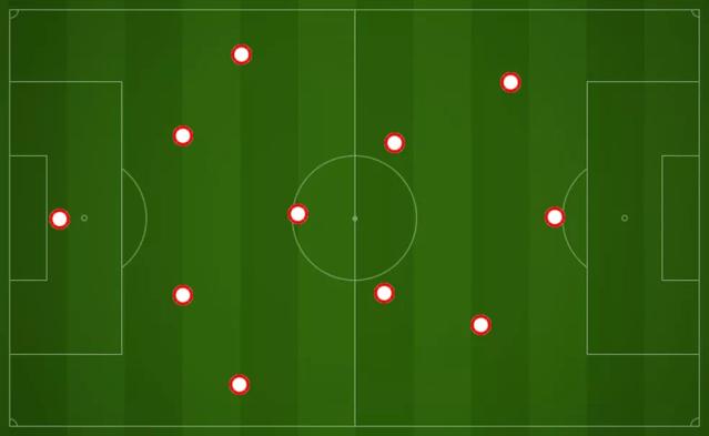 Na maior parte da temporada, São Paulo atuou no 4-3-3 (Foto: Arte: GloboEsporte.com)