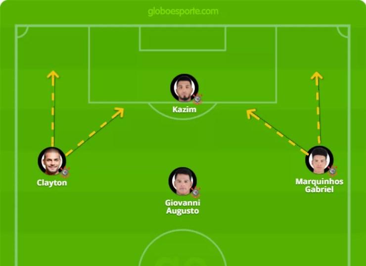 Quarteto ofensivo do Corinthians diante do Patriotas (Foto: GloboEsporte.com)