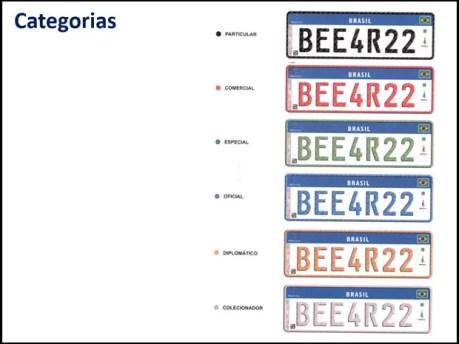 Tipos de placas se diferenciarão pela cor das letras (Foto: Divulgação/Ministério das Cidades)
