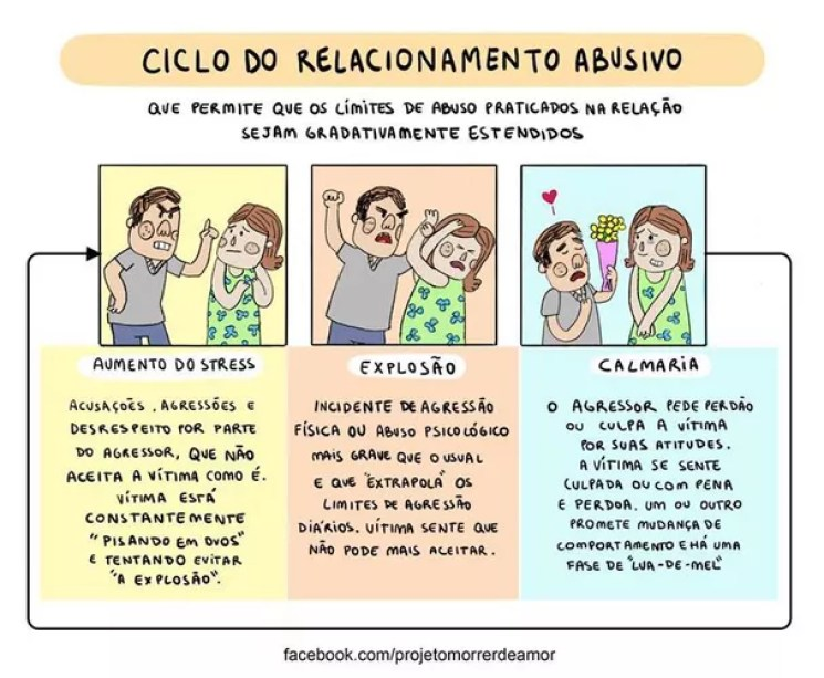 Relacionamento abusivo (Foto: Reprodução)