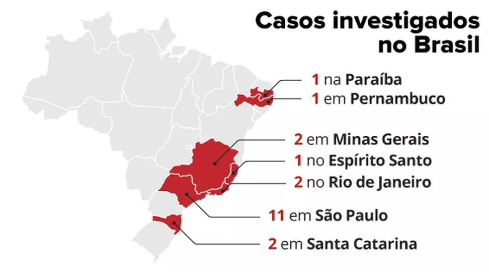 Morador de São Roque com suspeita de coronavírus tem alta do ...