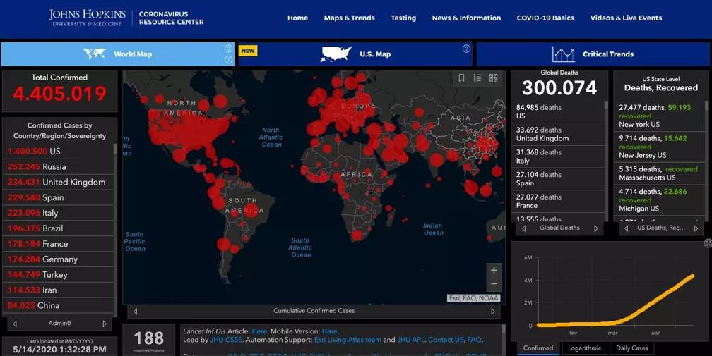 Mais de 300 mil mortes por Covid-19 em todo o mundo, segundo painel da universidade Johns Hopkins — Foto: Reprodução/Universidade Johns Hopkins
