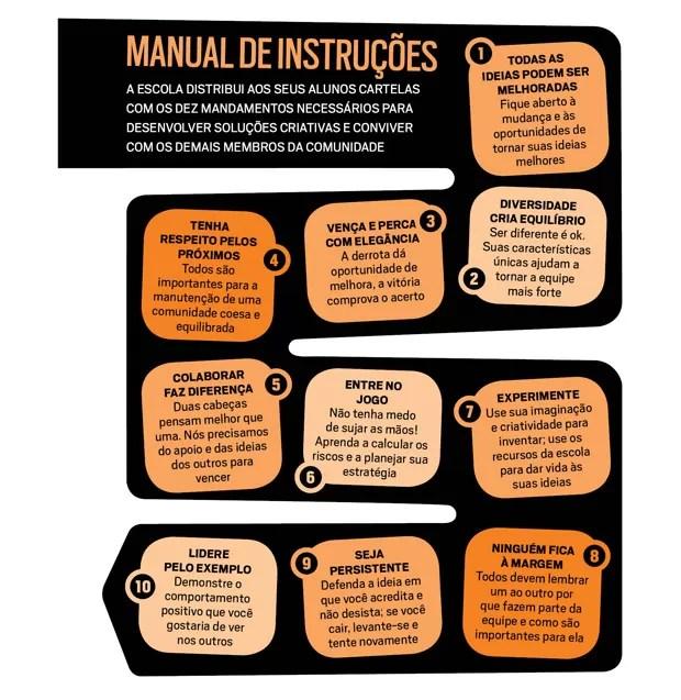MANUAL DE INSTRUÇÕES (Foto: Reprodução)