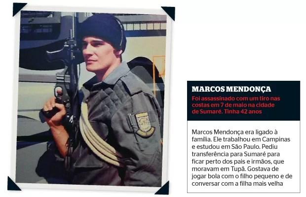 Marcos Roberto de Mendonça (Foto: álbum de família)