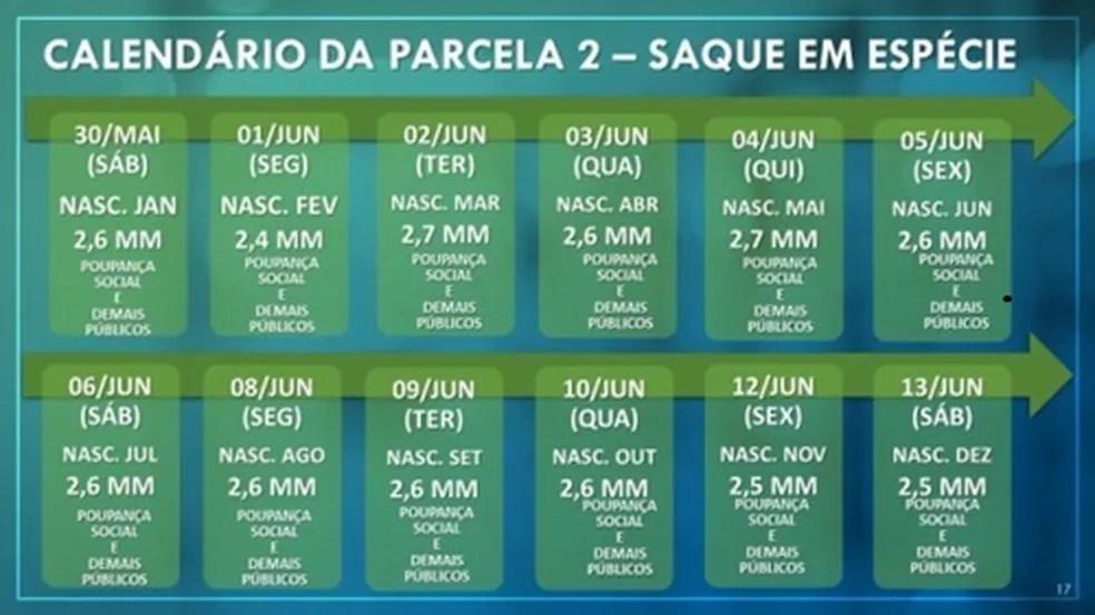 Calendário para saque em espécie e transferências do auxílio emergencial — Foto: Divulgação/CAIXA