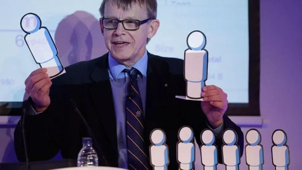 Rosling defendia o hábito chamado de 'factfulness' (Foto: Getty Images)