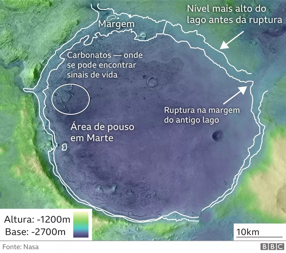 Jezero também conserva um registro de importantes processos geológicos — Foto: BBC
