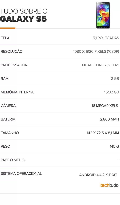 Testamos o Galaxy S5, novo top de linha da Samsung