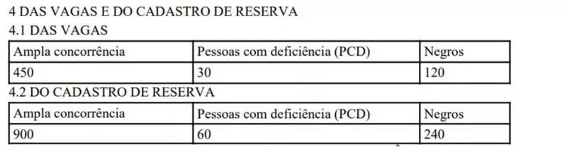 Divisão de vagas de concurso da PCDF — Foto: Reprodução