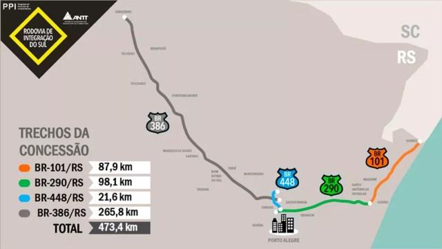 Trechos de rodovia concedidos no leilão desta segunda-feira (1º) — Foto: ANTT