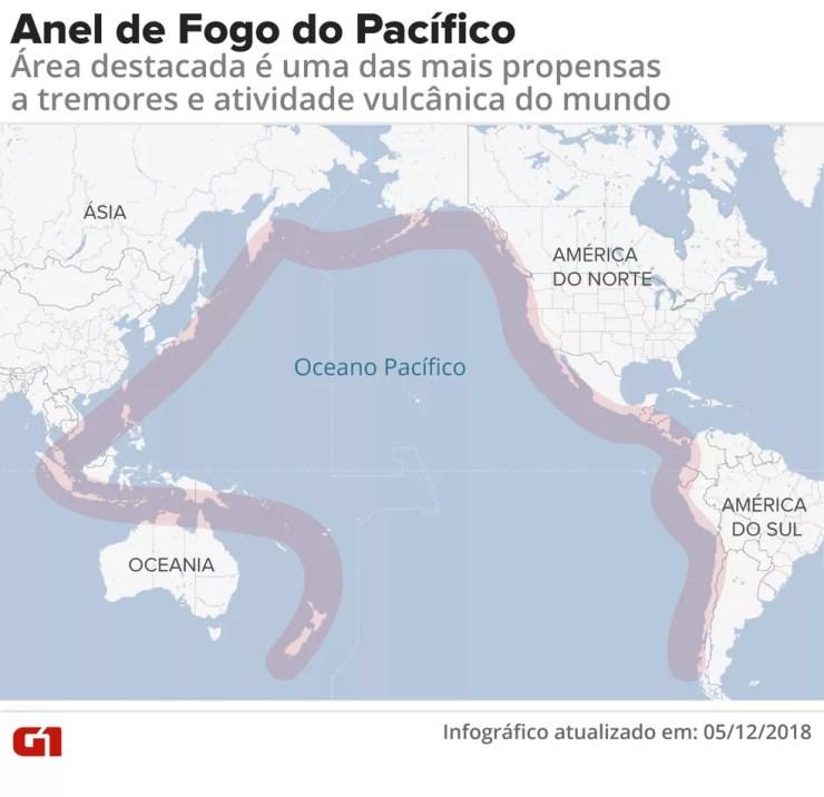 Infográfico mostra Anel de Fogo do Pacífico — Foto: Karina Almeida/G1