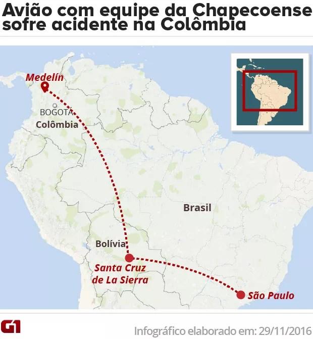 Rota da aeronave que transportava o time da Chapecoense até Medellín (Foto: Editoria de Arte/G1)