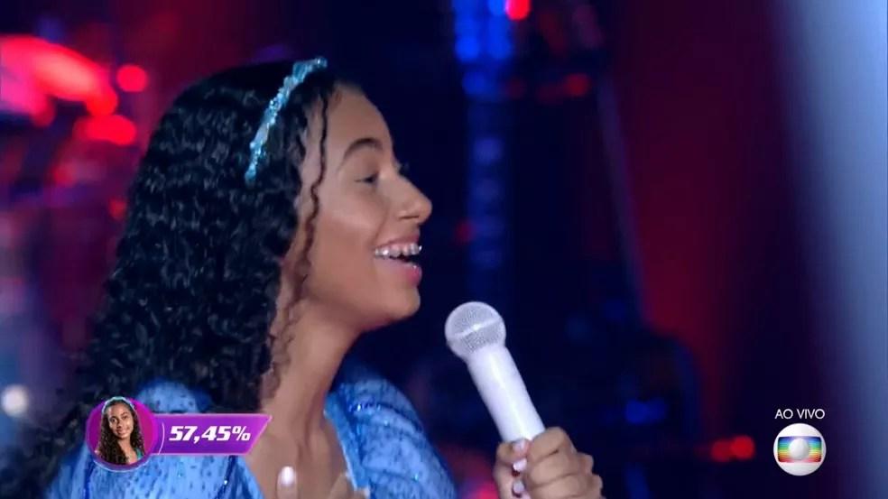 Izabelle Ribeiro vence a votação popular, no 'The Voice Kids'. — Foto: Reprodução/Globoplay