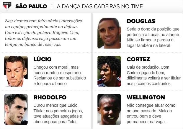 Info_TROCA-TROCA_SaoPaulo (Foto: Infoesporte)