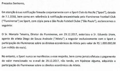 Resposta do Fluminense ao Sport e ao São Paulo (Foto: Reprodução)