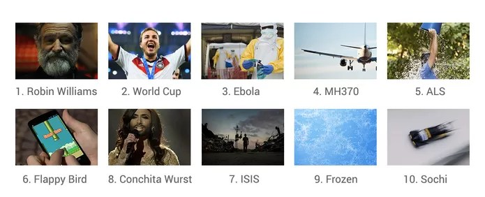Google revela o top 10 dos termos mais buscados do mundo em 2014; veja lista (Foto: Reprodução/Google)