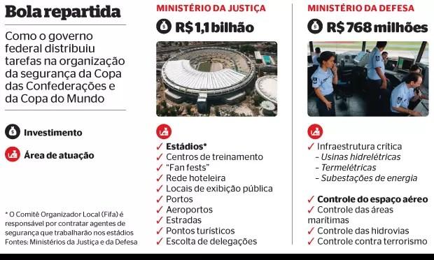 Bola repartida (Foto: Daniel Basil/Divulgação e Antônio Gaudério/Folhapress)