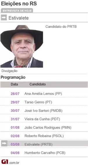 Candidatos a Governador do Rio Grande do sul - Estivalete PRTB (Foto: Divulgação)
