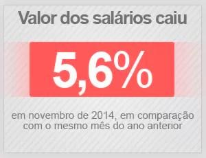 Selo sobre salários (Foto: G1)