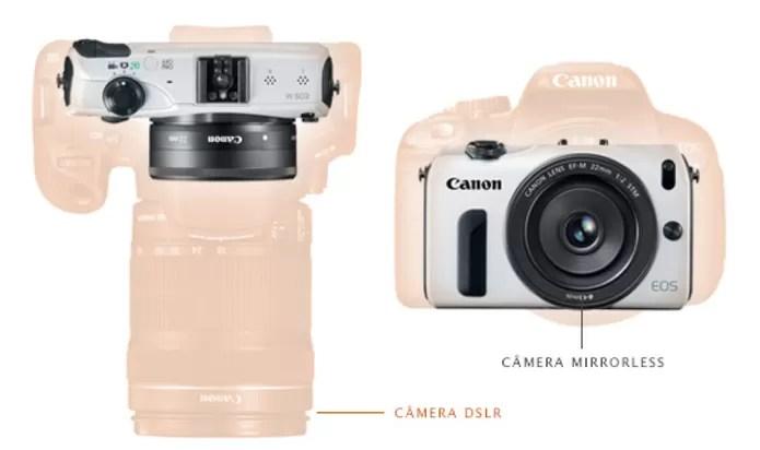Câmeras mirrorless tem dimensões menores que as DSLR e são mais leves (Foto: Adriano Hamaguchi/TechTudo)