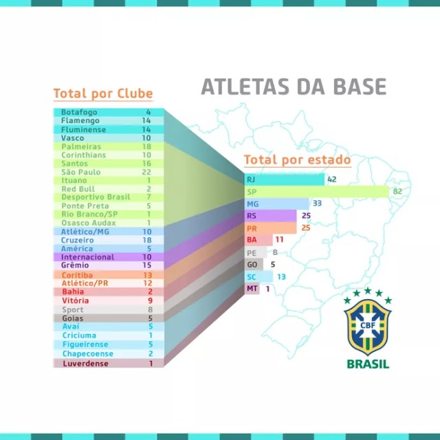 São Paulo - CBF (Foto: Reprodução/Twitter)