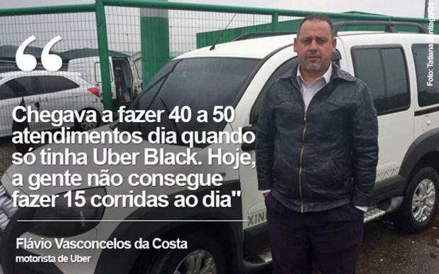 Flavio Vasconcelos da Costa piorou seus rendimentos (Foto: Tatiana Santiago/G1)