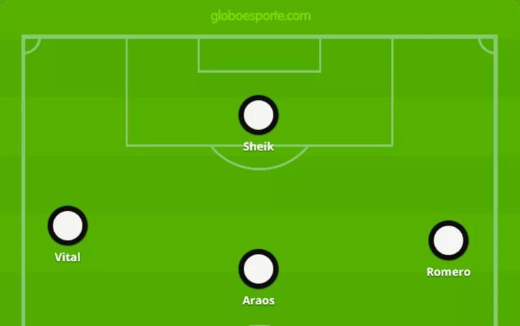 Araos como meia central em sua estreia, contra a Chape, quando jogou 14 minutos (Foto: GloboEsporte.com)