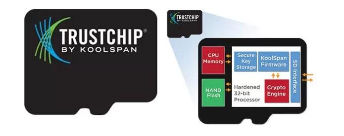 TrustChip visa proteger smartphones (Foto: Divulgação/FGX)