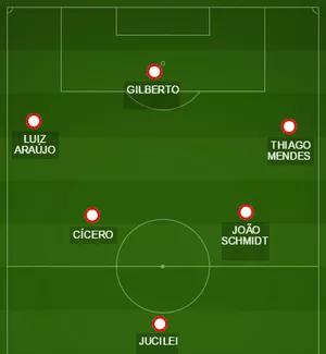 Com Thiago Mendes adiantado, Ceni repetiria o que fez contra o Palmeiras (Foto: GloboEsporte.com)