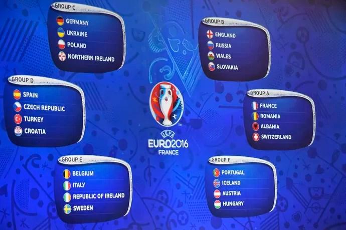 Sorteio grupos Eurocopa 2016 (Foto: AFP)
