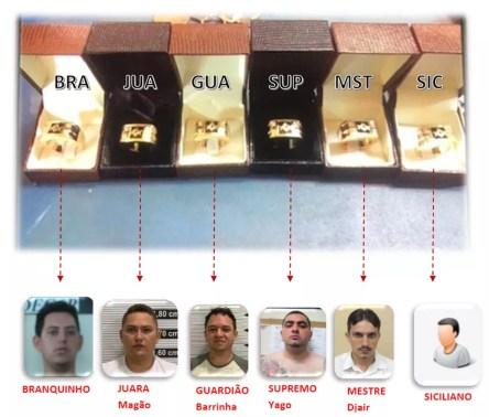 Sociedade do Anel: chefes de quadrilha eram identificados por joias de R$ 7 mil cada — Foto: Reprodução