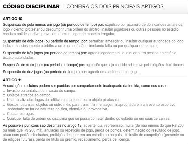 Info_Regulamento-CONMEBOL3 (Foto: infoesporte)