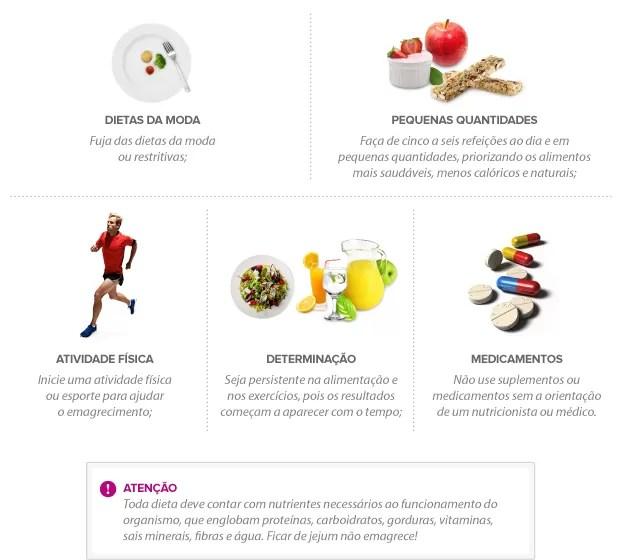 Info dicas nutricionais euatleta (Foto: Editoria de Arte / EUATLETA.COM)